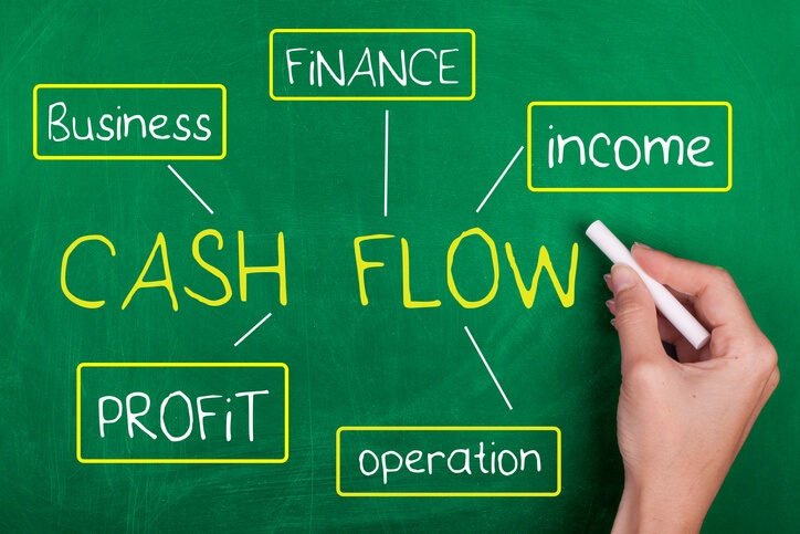 How a Company Can Still Be Profitable with a Negative Cash Flow